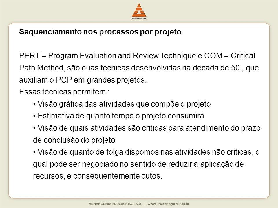 Sequenciamento nos processos por projeto