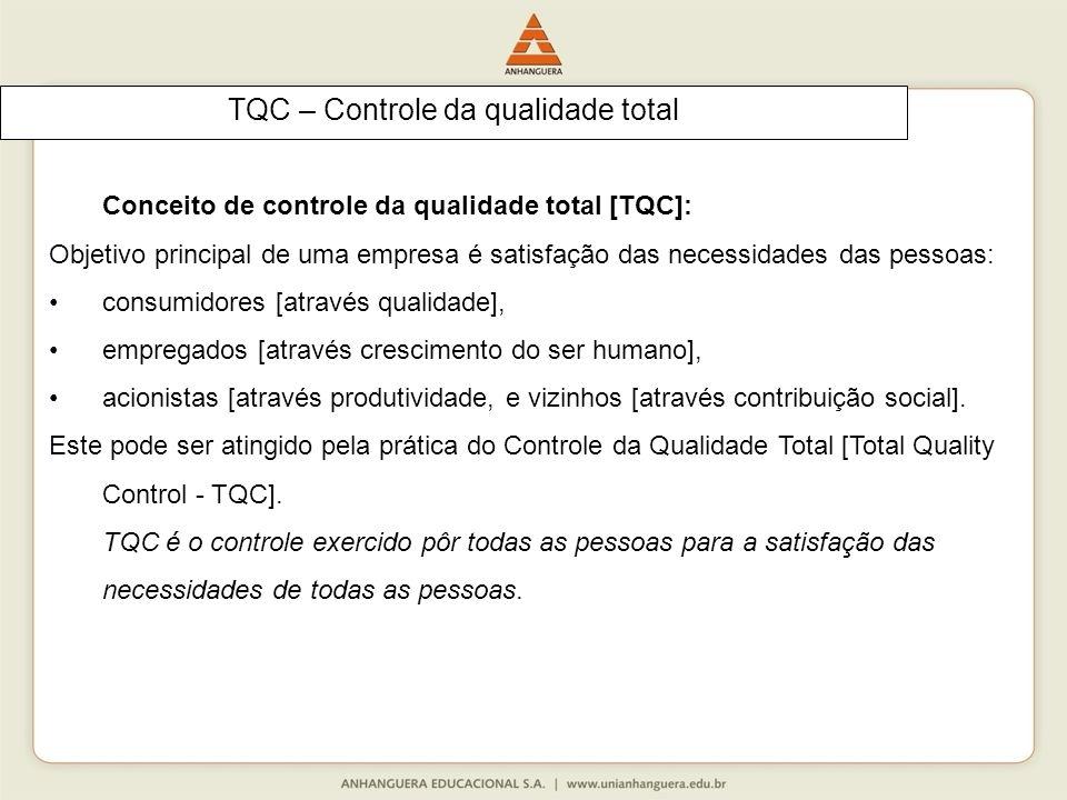 TQC – Controle da qualidade total