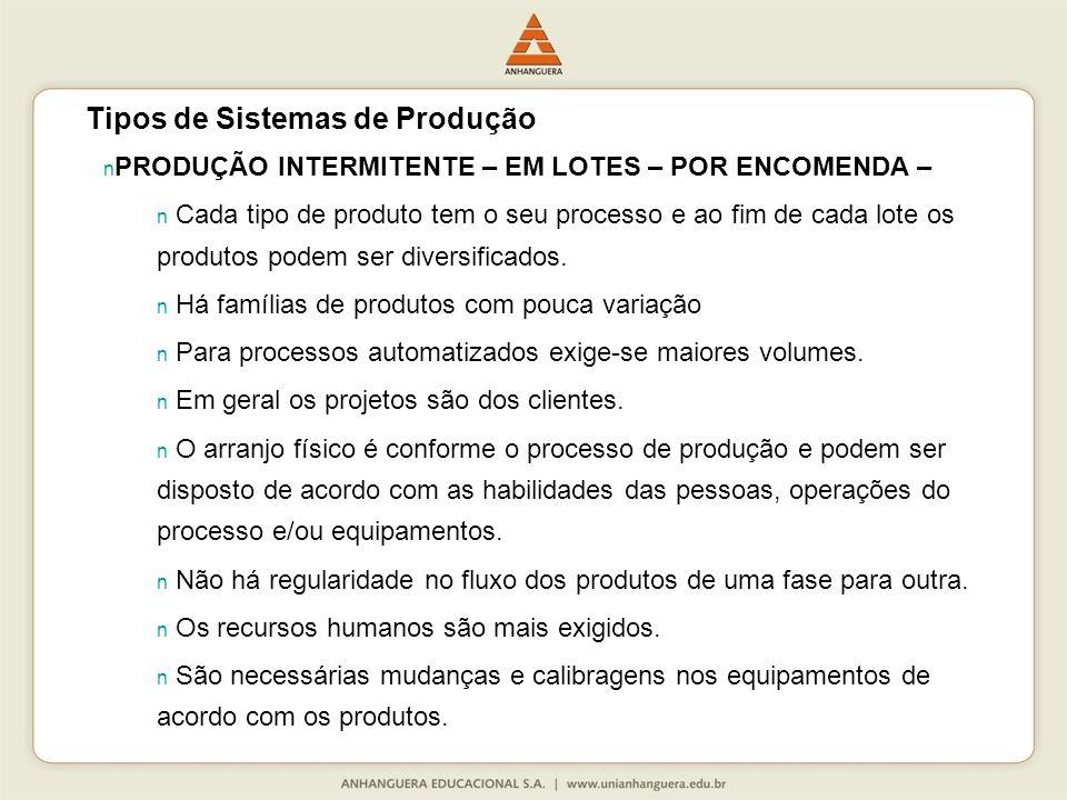 Tipos de Sistemas de Produção