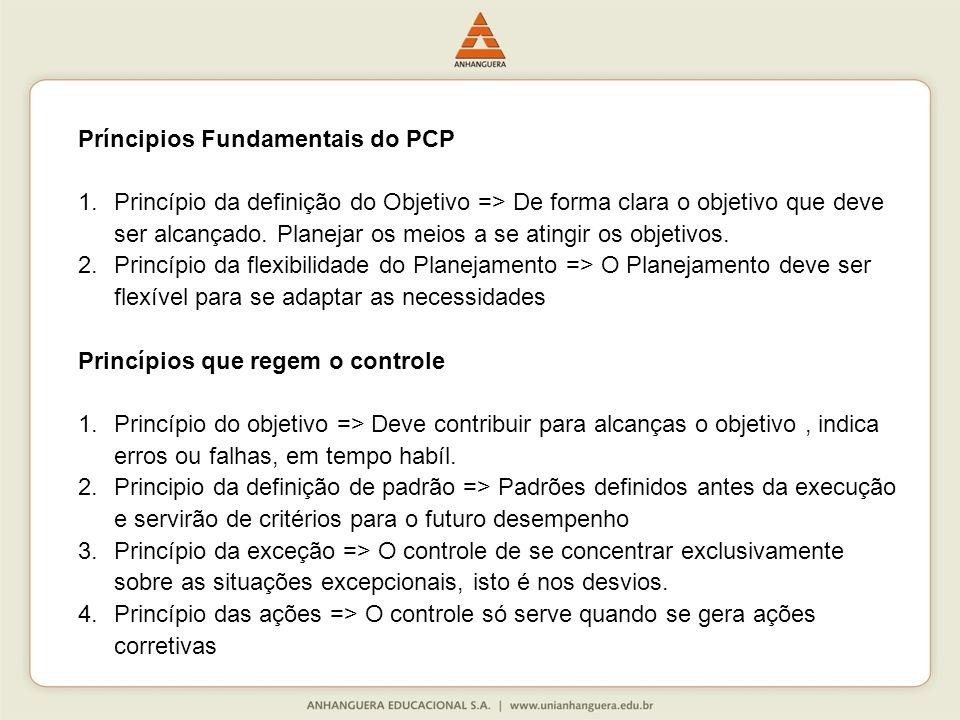 Príncipios Fundamentais do PCP