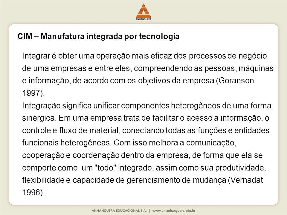 CIM – Manufatura integrada por tecnologia