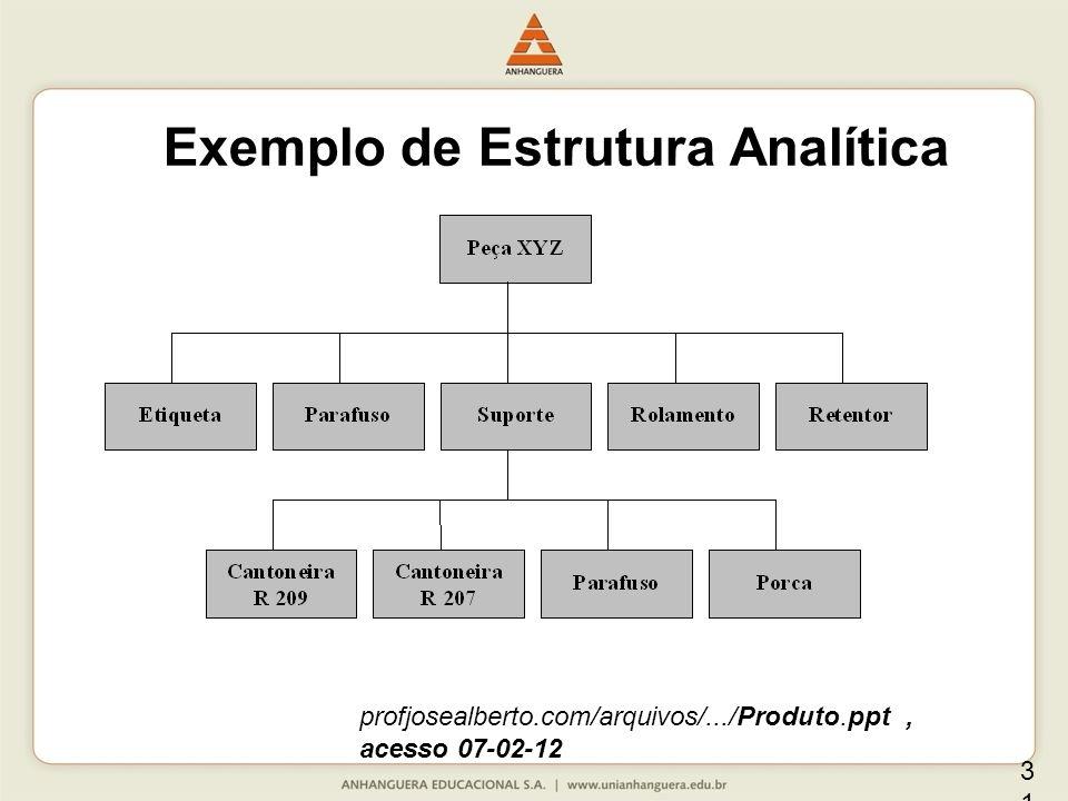 Exemplo de Estrutura Analítica