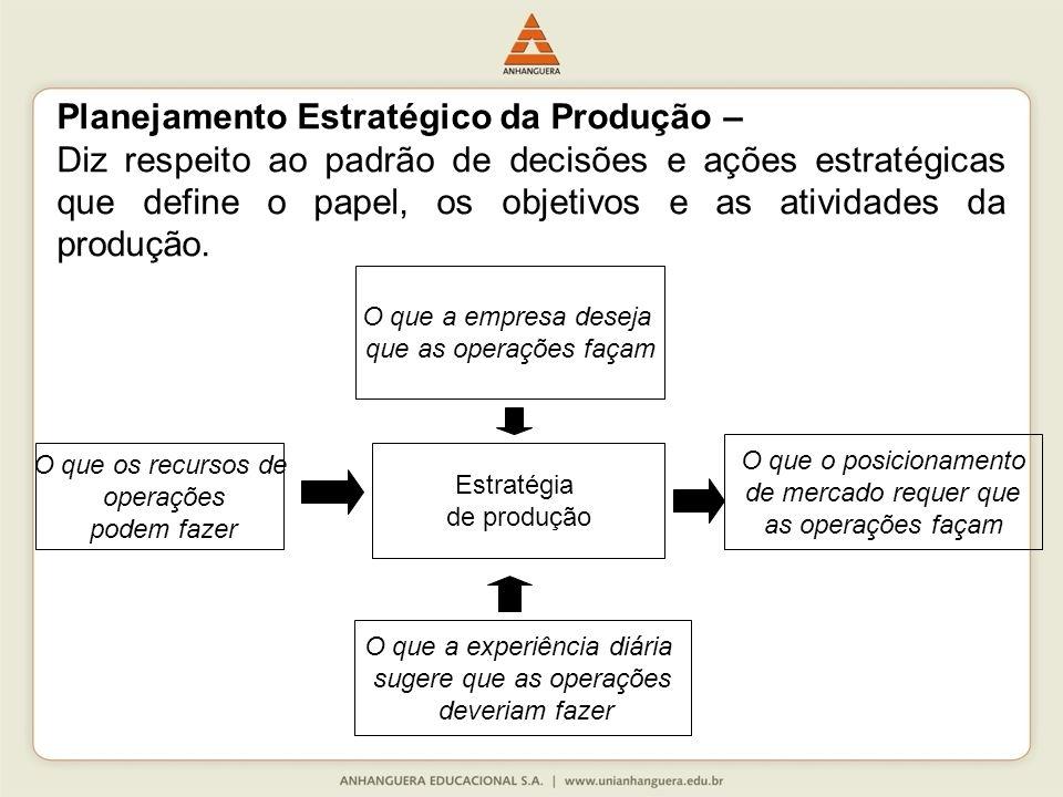 Planejamento Estratégico da Produção –