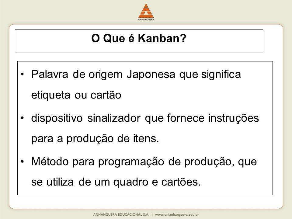 O Que é Kanban Palavra de origem Japonesa que significa etiqueta ou cartão.