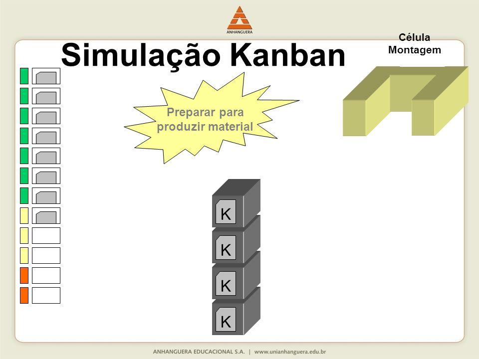 Simulação Kanban K K K K Preparar para produzir material Célula