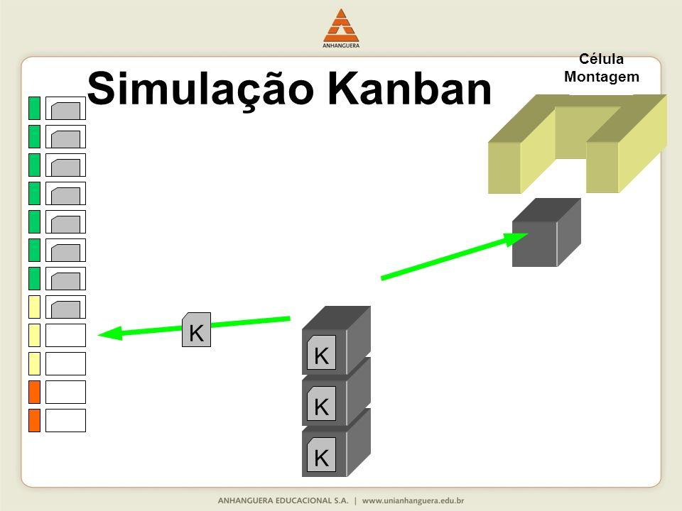 Célula Montagem Simulação Kanban K K K K