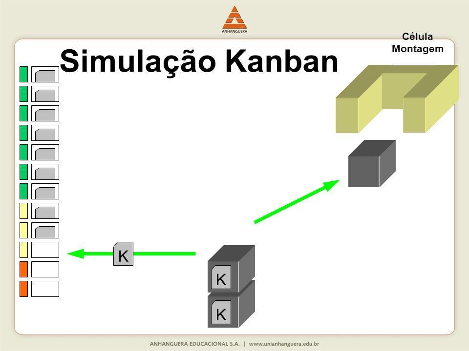 Célula Montagem Simulação Kanban K K K