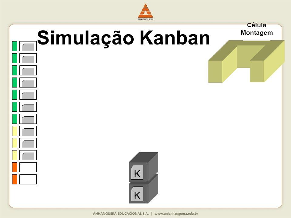 Célula Montagem Simulação Kanban K K