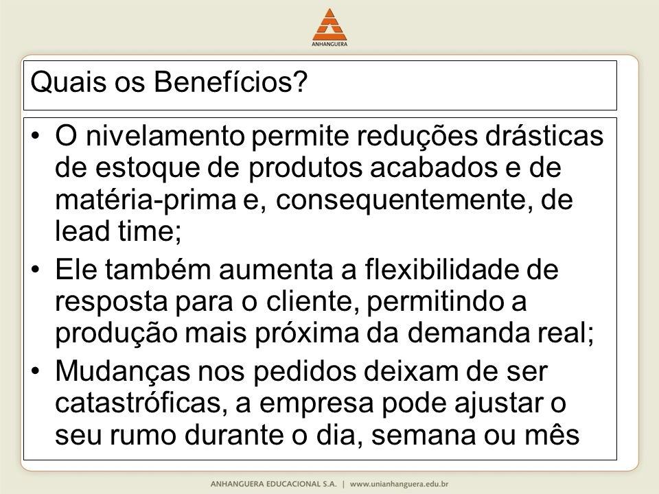 Quais os Benefícios O nivelamento permite reduções drásticas de estoque de produtos acabados e de matéria-prima e, consequentemente, de lead time;