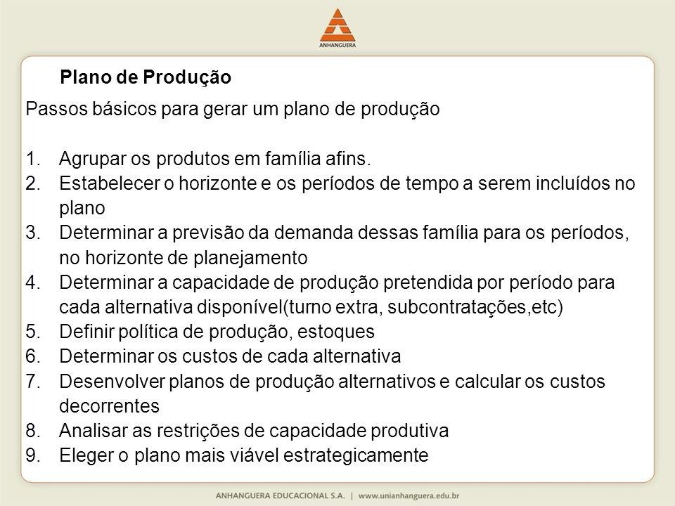 Plano de Produção Passos básicos para gerar um plano de produção. Agrupar os produtos em família afins.