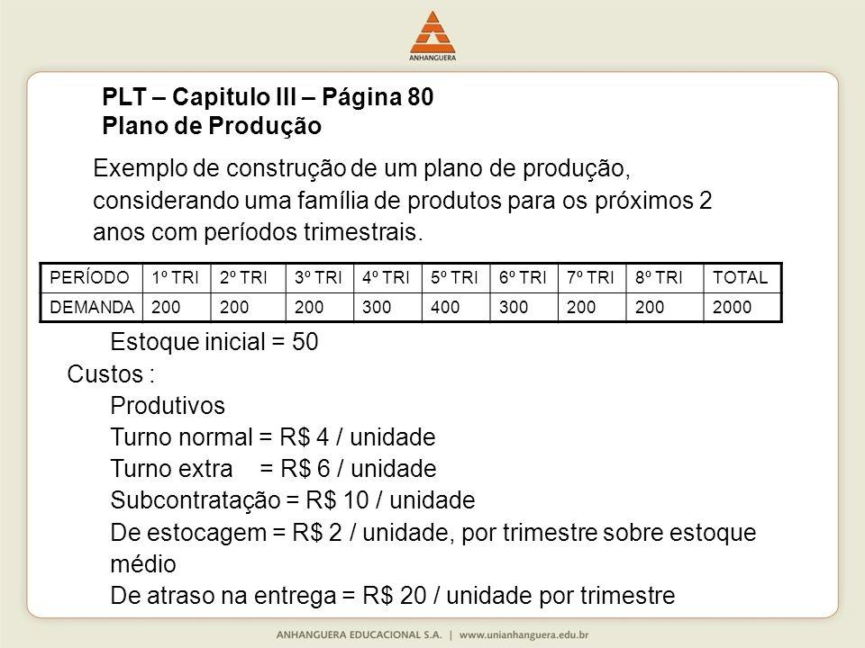PLT – Capitulo III – Página 80 Plano de Produção