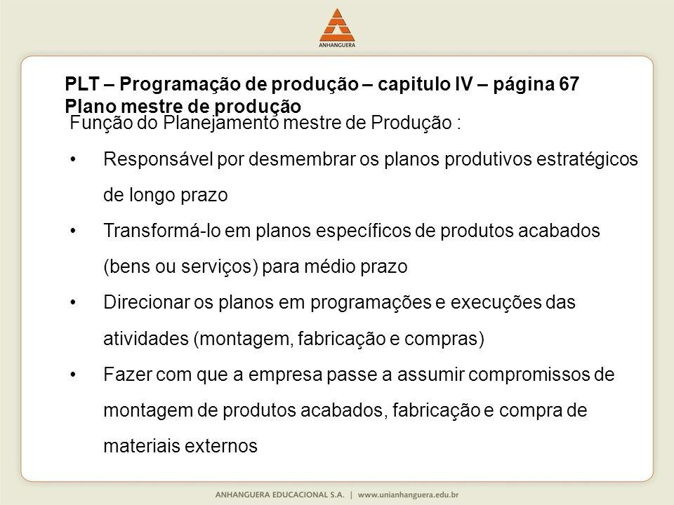 PLT – Programação de produção – capitulo IV – página 67