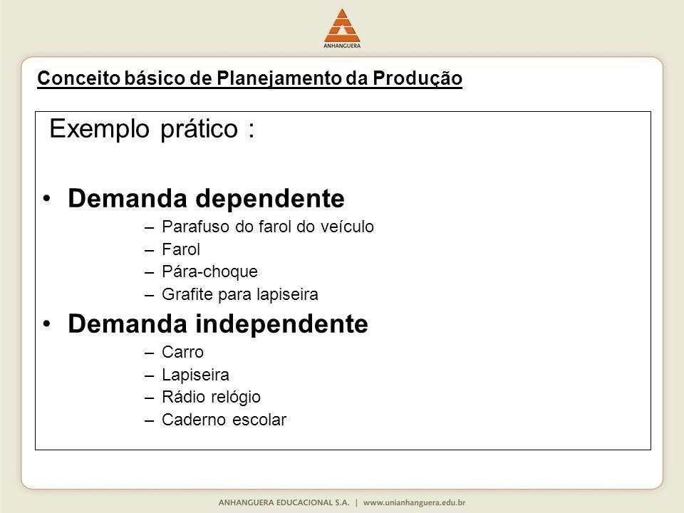 Exemplo prático : Demanda dependente Demanda independente