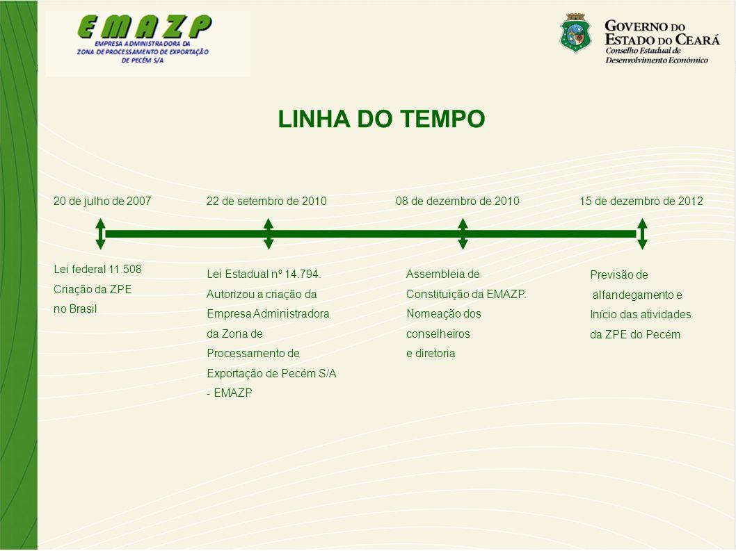 LINHA DO TEMPO 10 20 de julho de 2007 22 de setembro de 2010