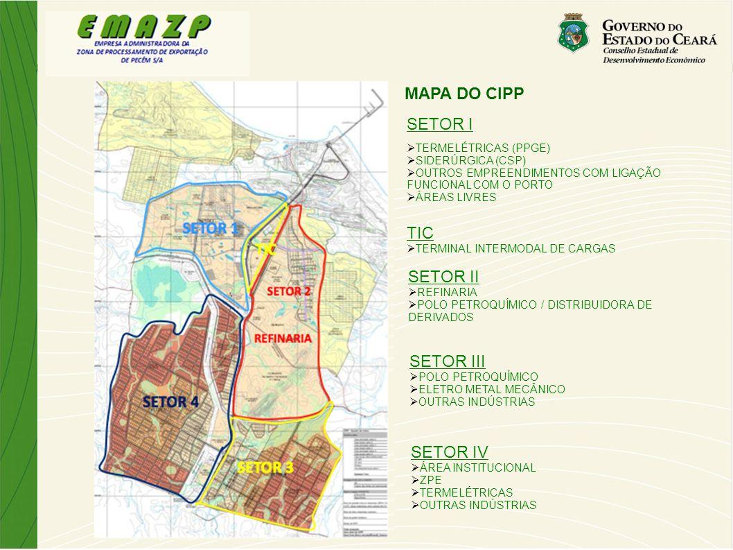 MAPA DO CIPP SETOR I TIC SETOR II SETOR 4 SETOR III SETOR 3 SETOR IV