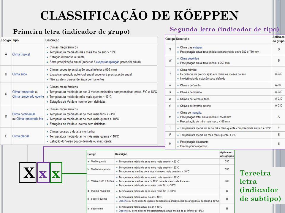 CLASSIFICAÇÃO DE KÖEPPEN