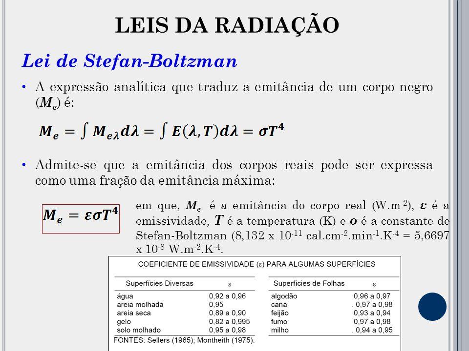 LEIS DA RADIAÇÃO Lei de Stefan-Boltzman