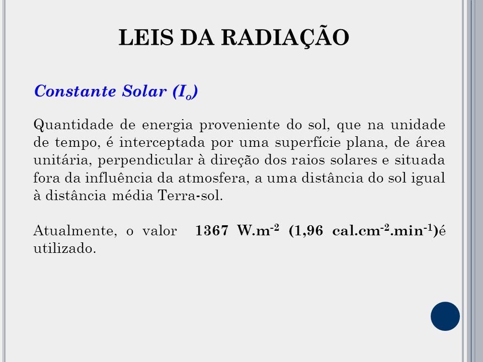 LEIS DA RADIAÇÃO Constante Solar (Io)