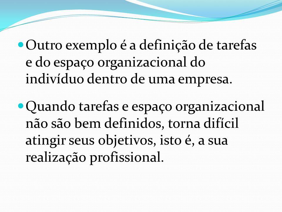 Outro exemplo é a definição de tarefas e do espaço organizacional do indivíduo dentro de uma empresa.