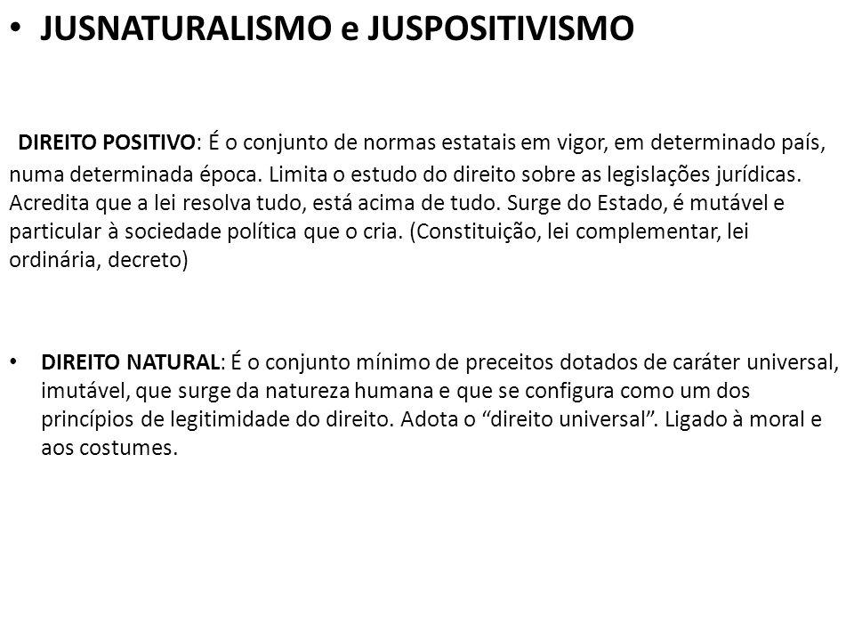JUSNATURALISMO e JUSPOSITIVISMO