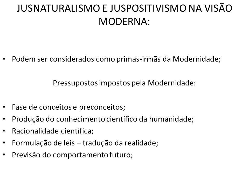JUSNATURALISMO E JUSPOSITIVISMO NA VISÃO MODERNA: