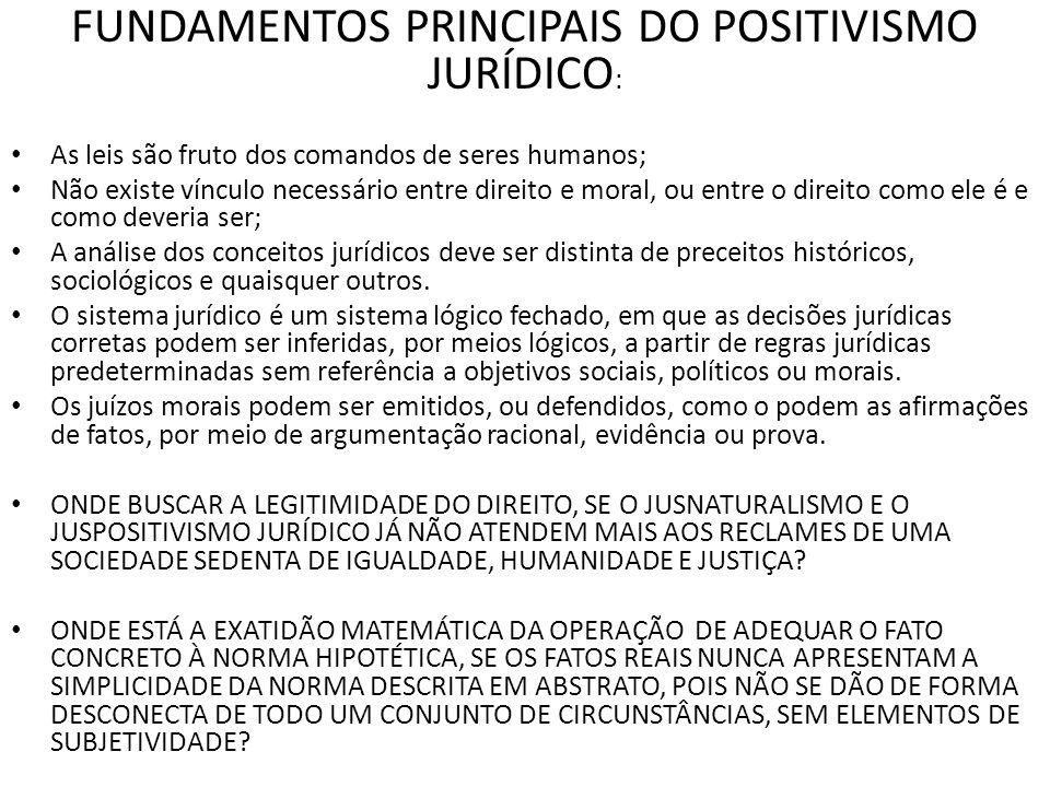 FUNDAMENTOS PRINCIPAIS DO POSITIVISMO JURÍDICO: