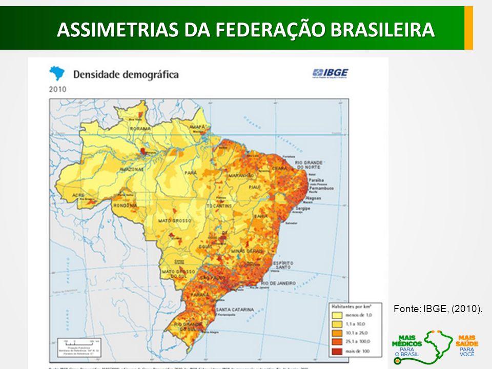 ASSIMETRIAS DA FEDERAÇÃO BRASILEIRA