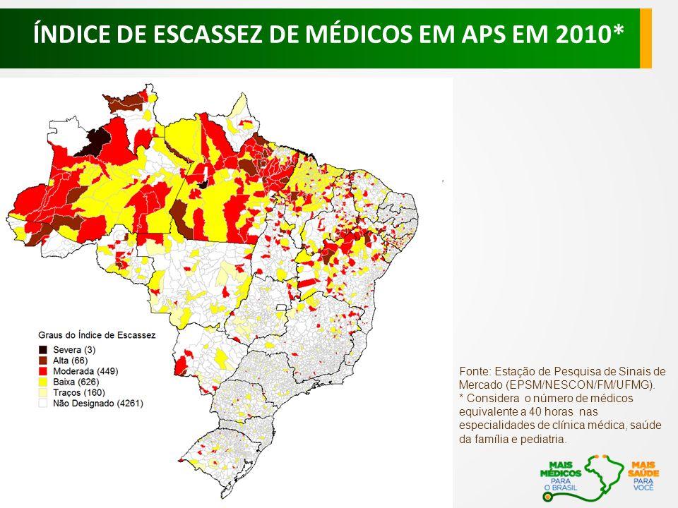 ÍNDICE DE ESCASSEZ DE MÉDICOS EM APS EM 2010*