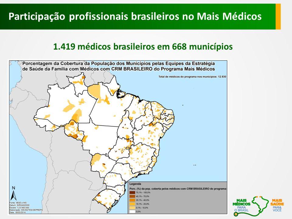 1.419 médicos brasileiros em 668 municípios