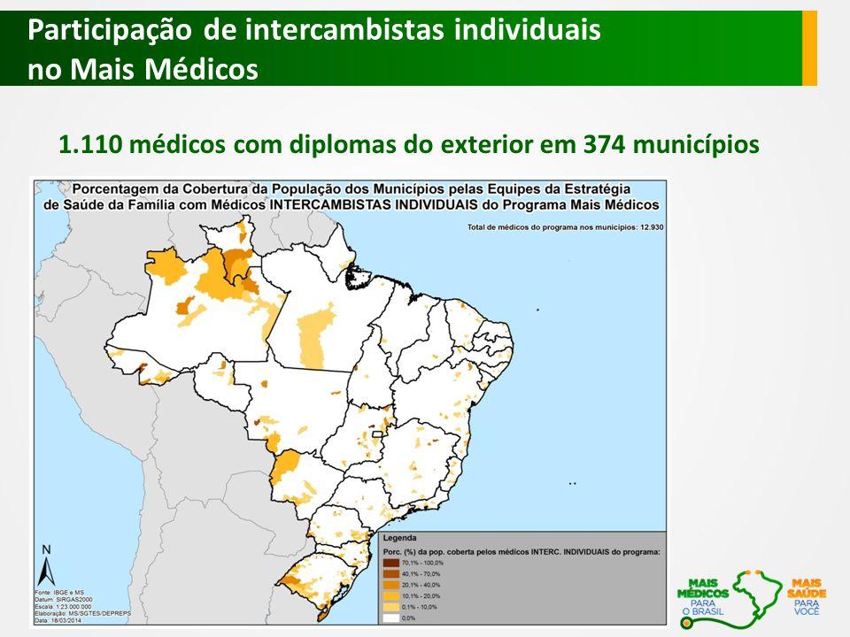 1.110 médicos com diplomas do exterior em 374 municípios