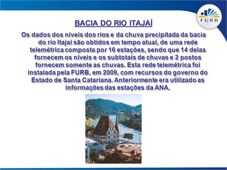 BACIA DO RIO ITAJAÍ