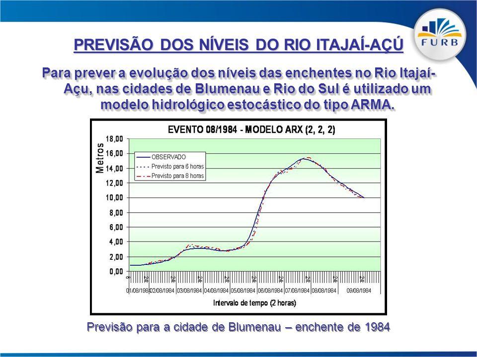 PREVISÃO DOS NÍVEIS DO RIO ITAJAÍ-AÇÚ