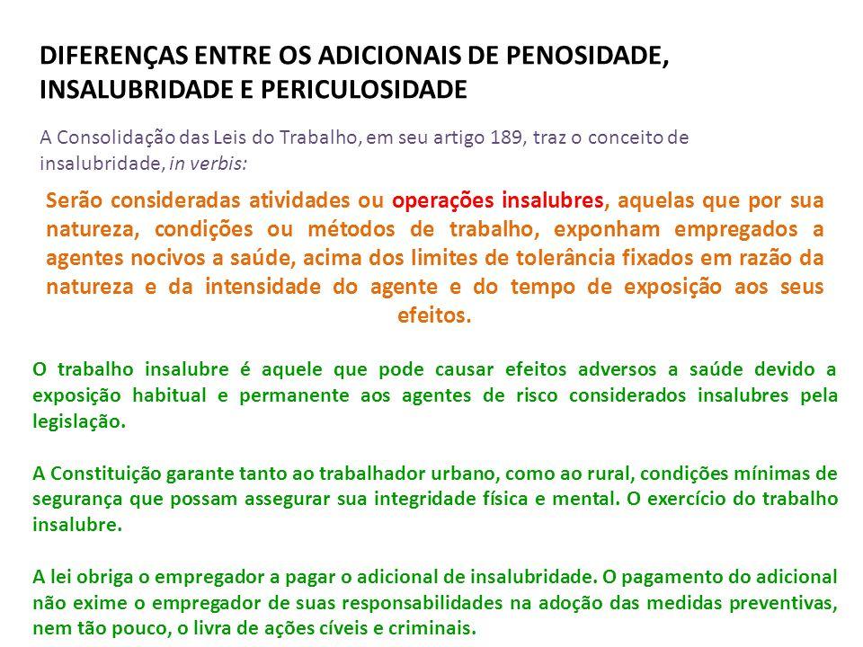DIFERENÇAS ENTRE OS ADICIONAIS DE PENOSIDADE, INSALUBRIDADE E PERICULOSIDADE