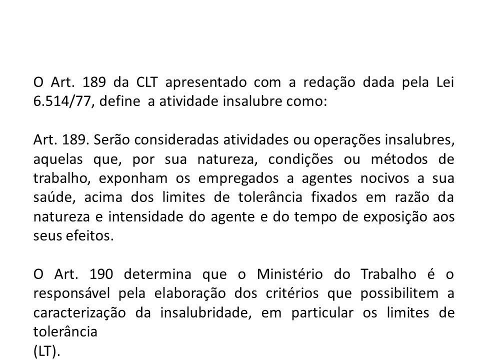 O Art. 189 da CLT apresentado com a redação dada pela Lei 6