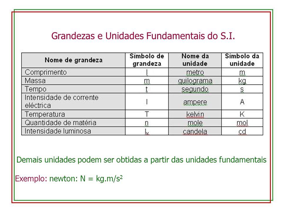 Grandezas e Unidades Fundamentais do S.I.