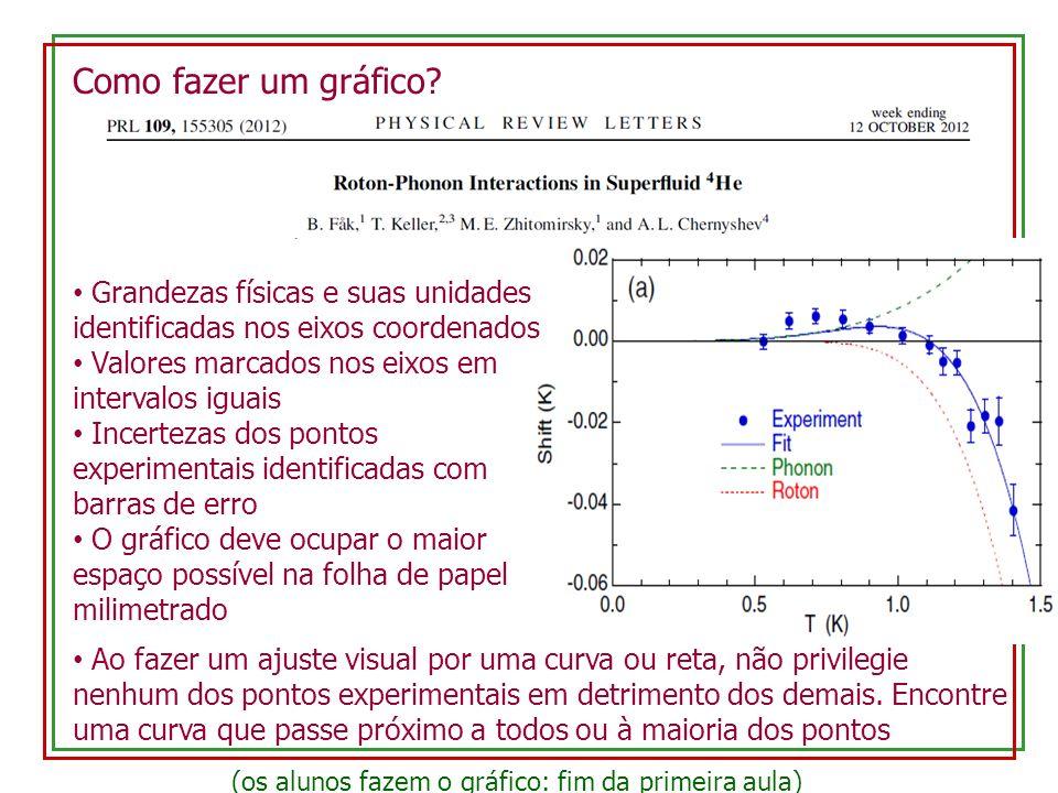 Como fazer um gráfico Grandezas físicas e suas unidades identificadas nos eixos coordenados. Valores marcados nos eixos em intervalos iguais.