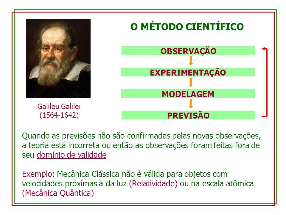 O MÉTODO CIENTÍFICO OBSERVAÇÃO EXPERIMENTAÇÃO MODELAGEM PREVISÃO