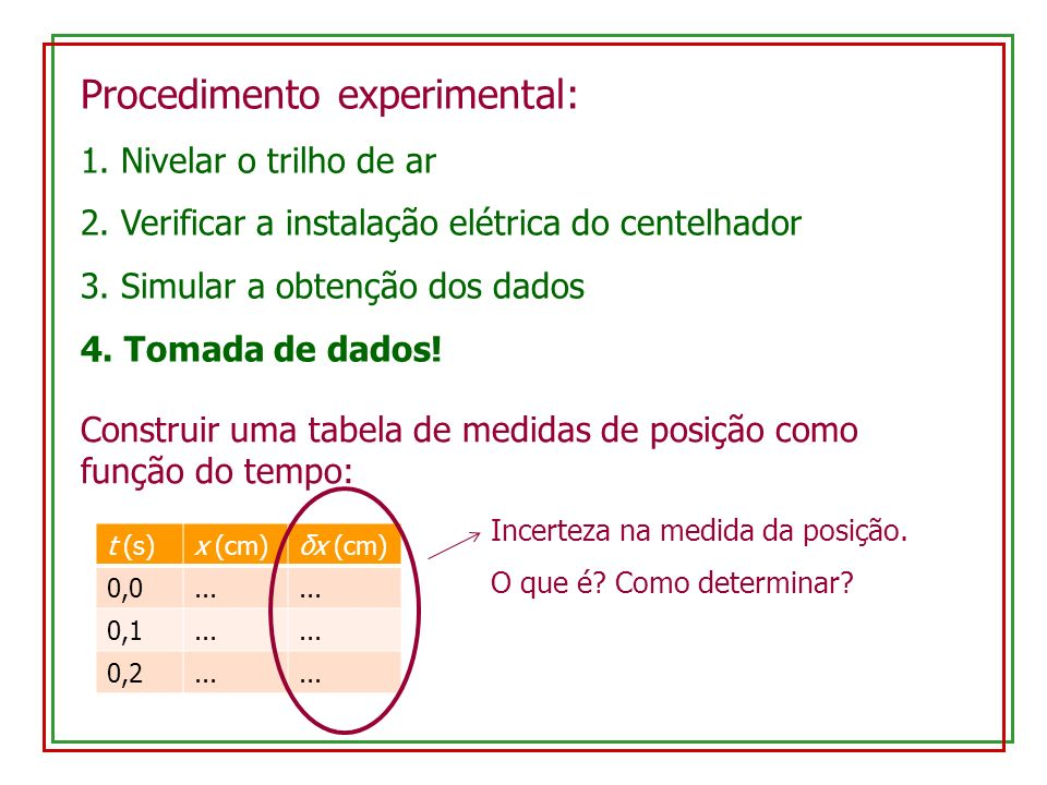 Procedimento experimental: