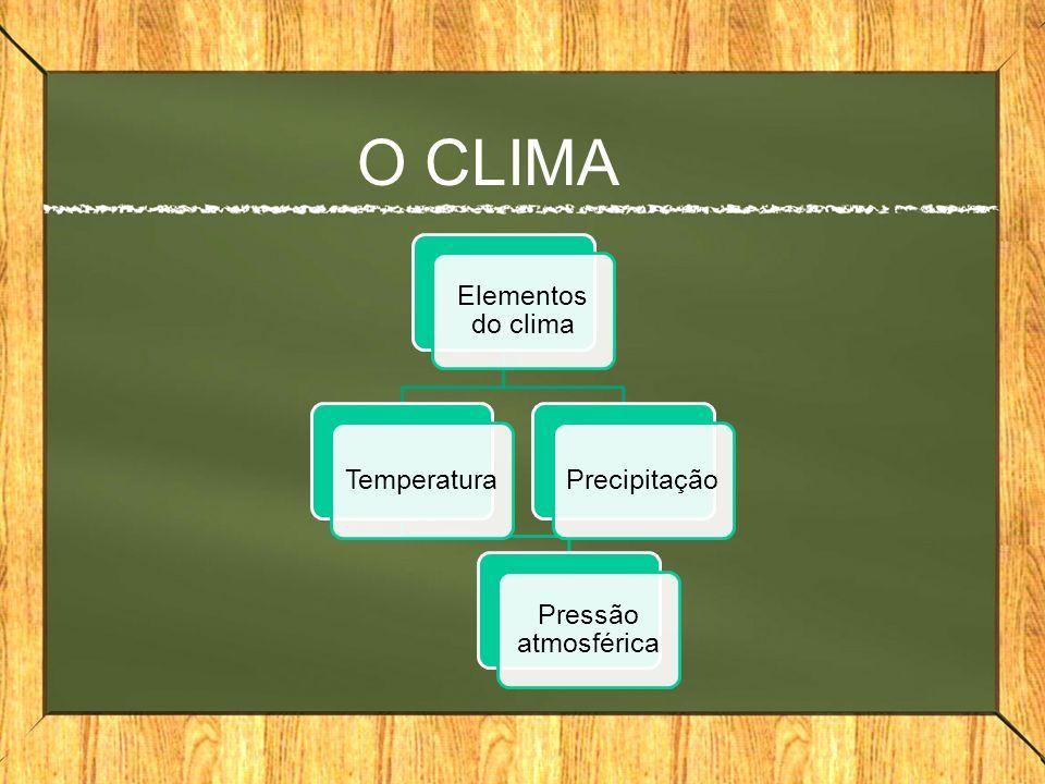 O CLIMA Elementos do clima Temperatura Pressão atmosférica