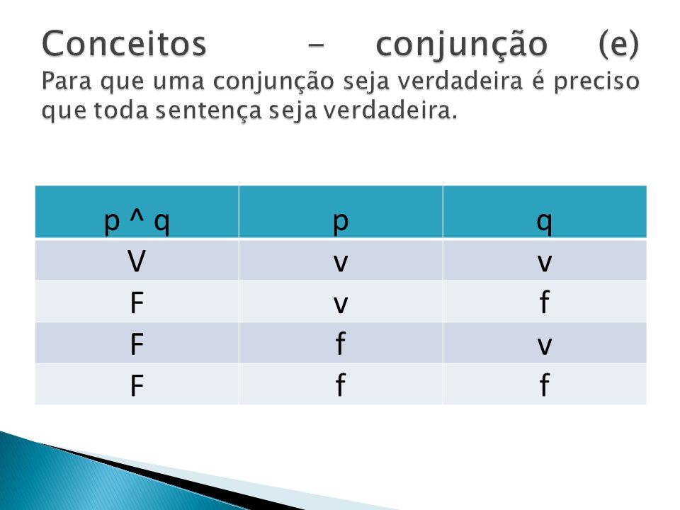 Conceitos - conjunção (e) Para que uma conjunção seja verdadeira é preciso que toda sentença seja verdadeira.