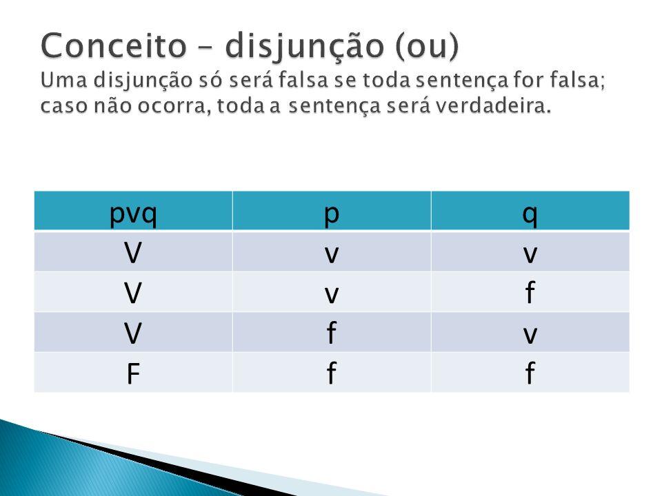 Conceito – disjunção (ou) Uma disjunção só será falsa se toda sentença for falsa; caso não ocorra, toda a sentença será verdadeira.