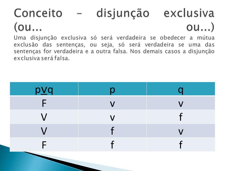 Conceito – disjunção exclusiva (ou. ou