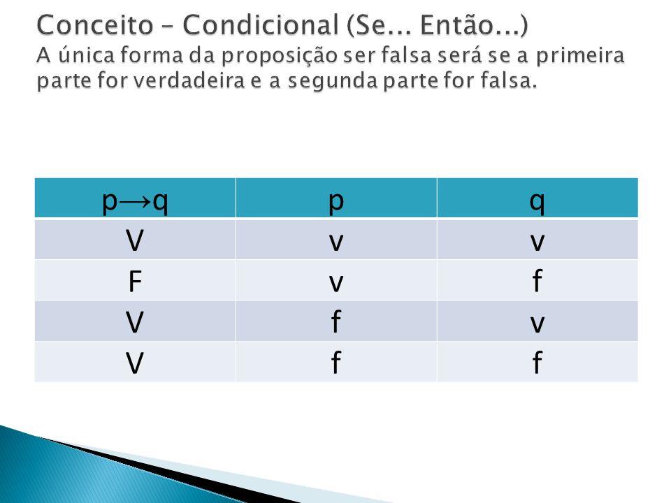 Conceito – Condicional (Se. Então