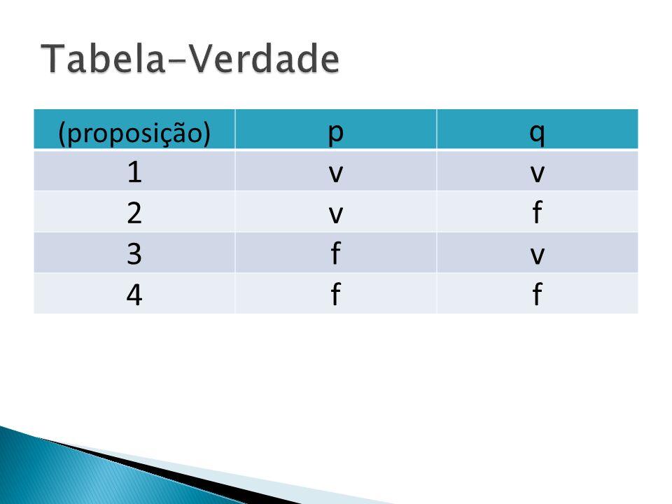 Tabela-Verdade (proposição) p q 1 v 2 f 3 4