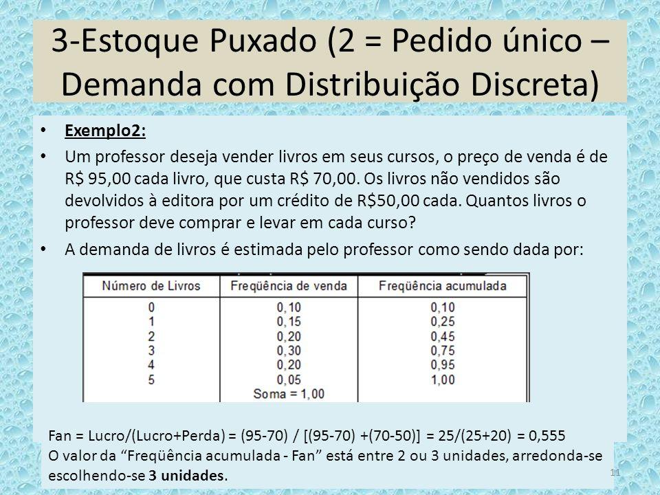 3-Estoque Puxado (2 = Pedido único – Demanda com Distribuição Discreta)