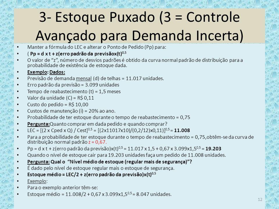 3- Estoque Puxado (3 = Controle Avançado para Demanda Incerta)