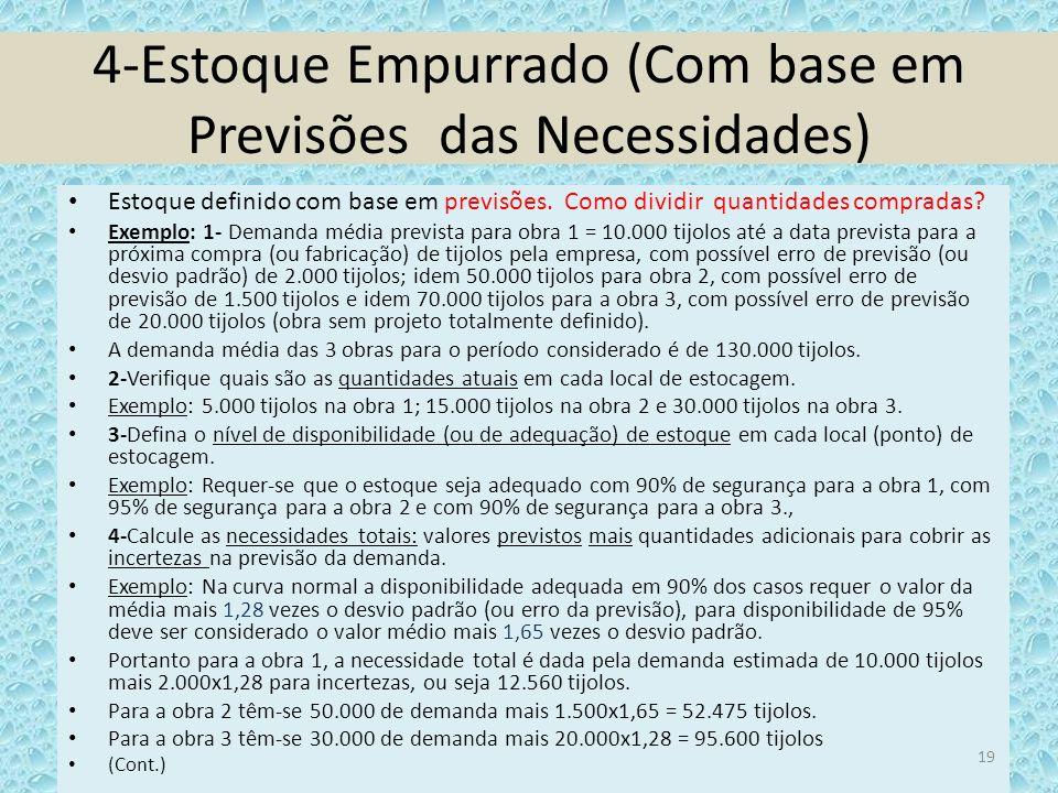 4-Estoque Empurrado (Com base em Previsões das Necessidades)