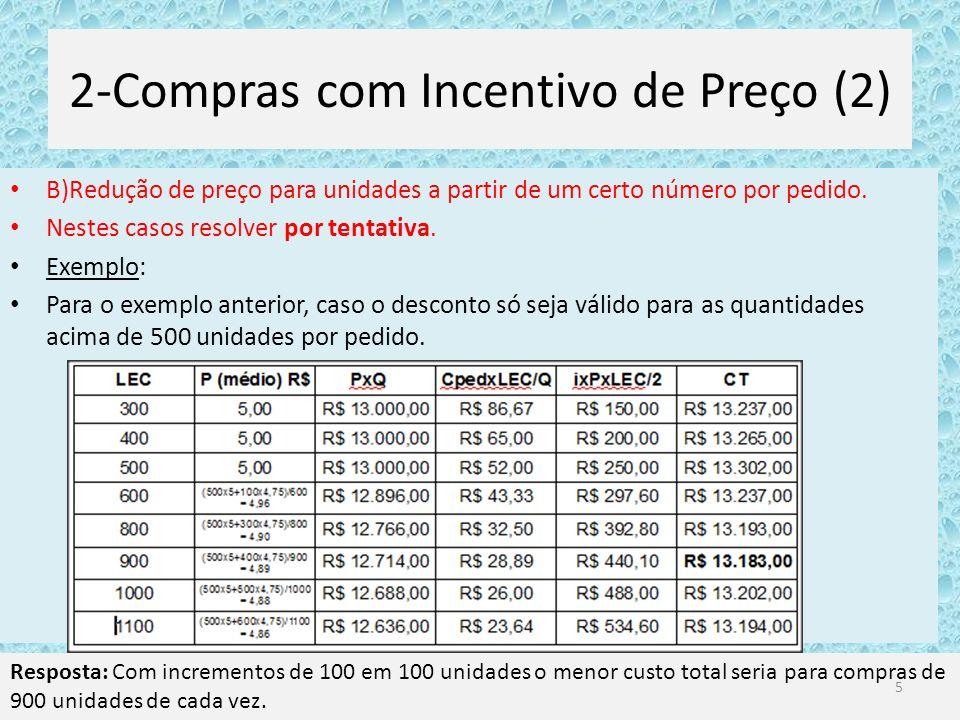 2-Compras com Incentivo de Preço (2)