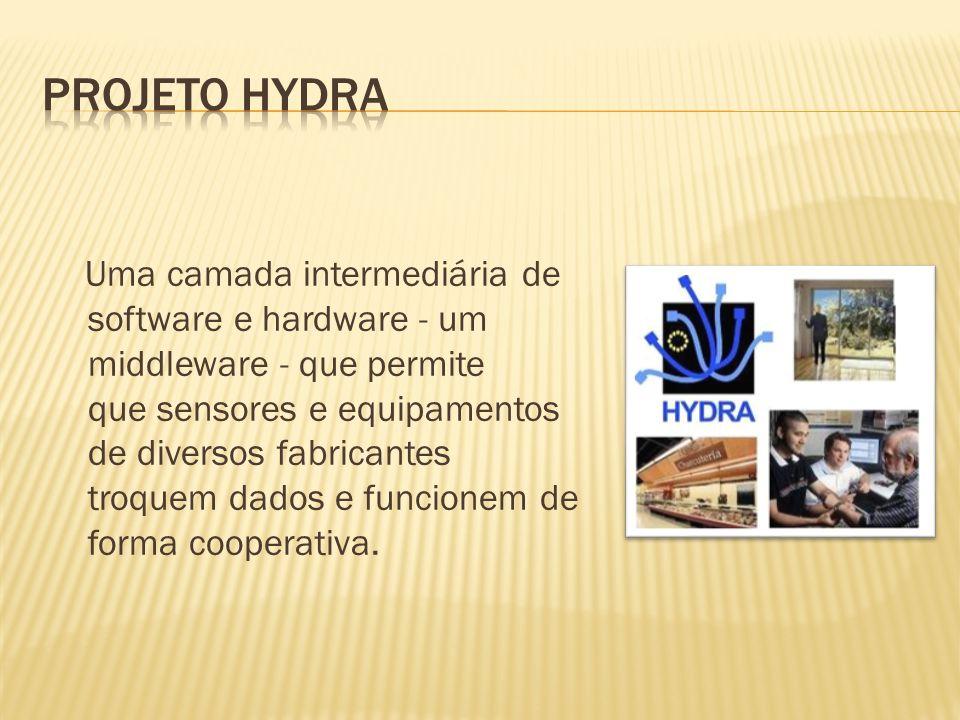 Projeto Hydra