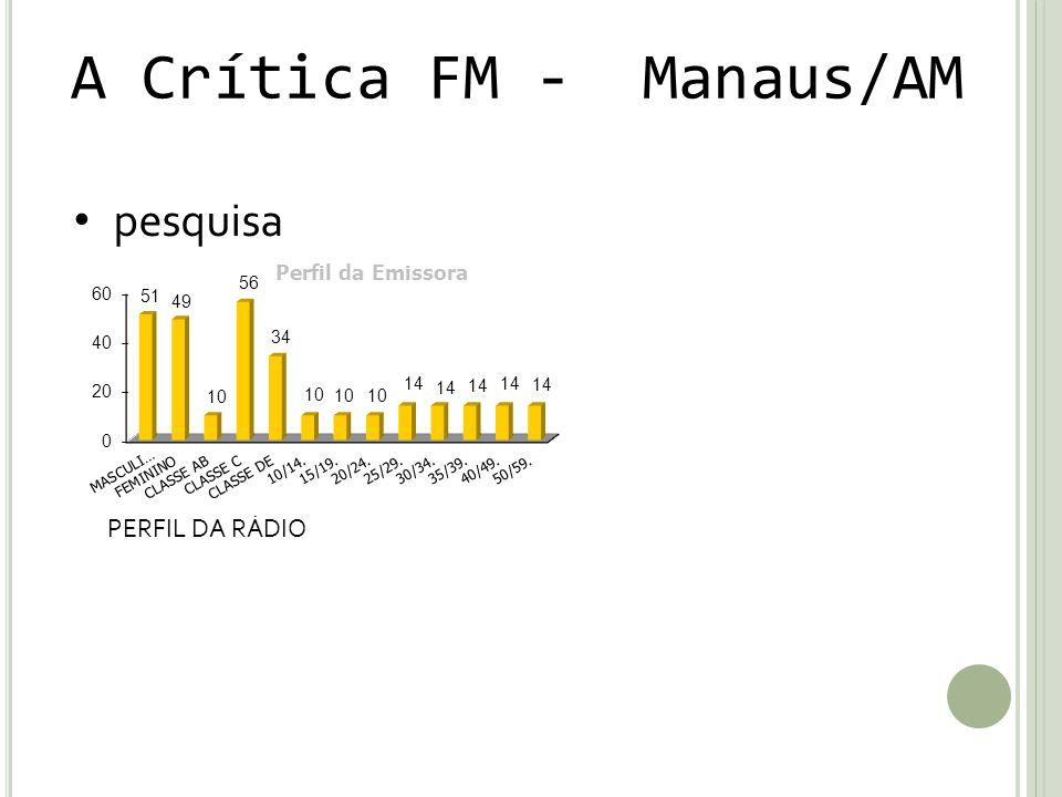 A Crítica FM - Manaus/AM